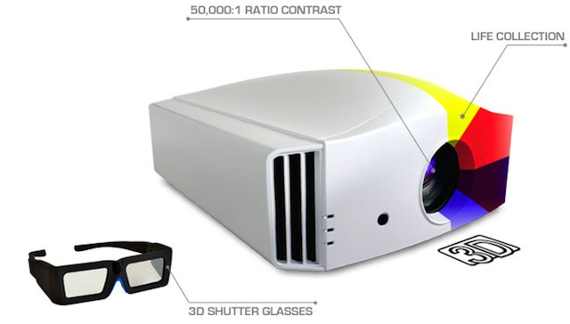 DREAMVISION INTI+1 WHITE - 3D WS